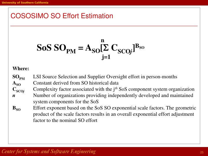 COSOSIMO SO Effort Estimation