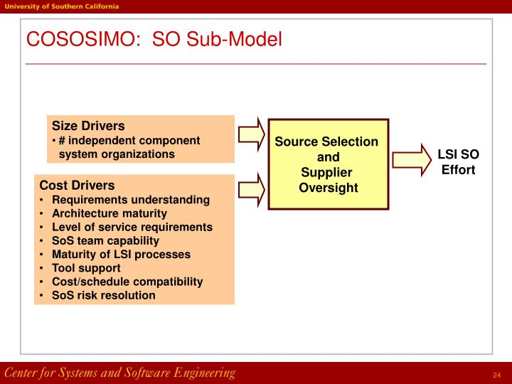 COSOSIMO:  SO Sub-Model