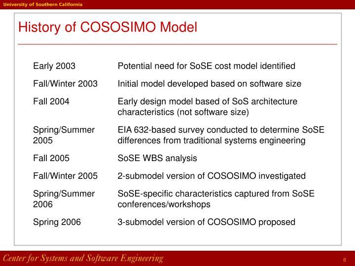 History of COSOSIMO Model