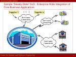 sample steady state sos enterprise wide integration of core business applications
