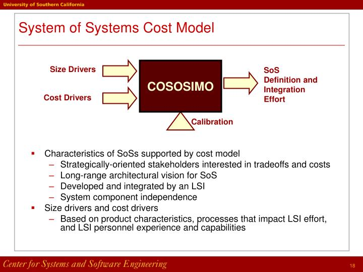 System of Systems Cost Model