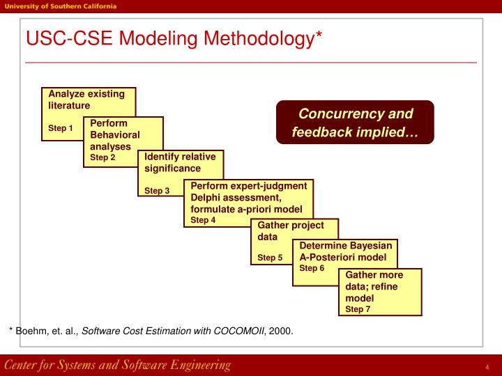USC-CSE Modeling Methodology*