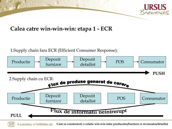 Calea catre win-win-win: etapa 1 - ECR