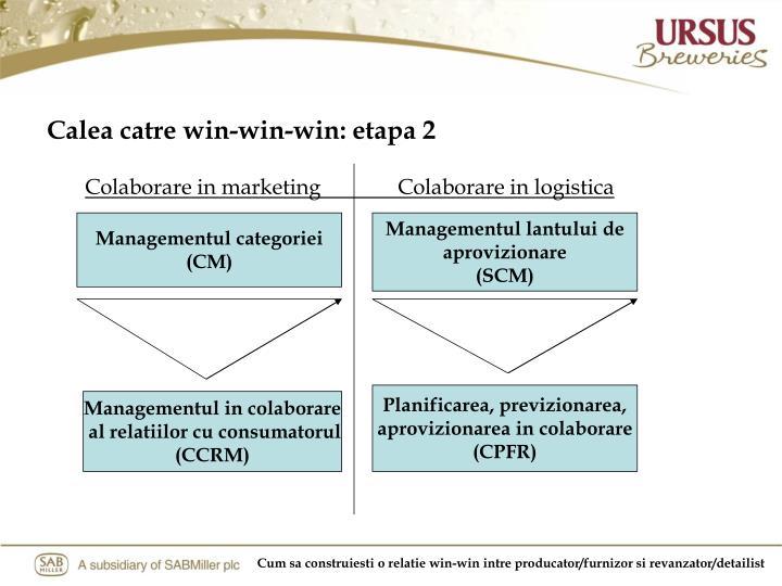 Calea catre win-win-win: etapa 2