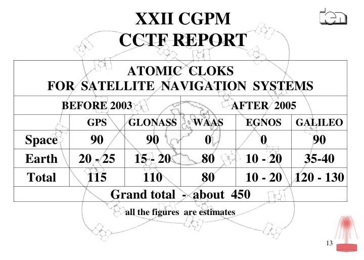 XXII CGPM