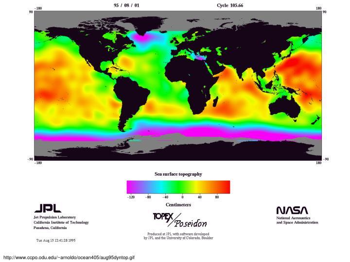 http://www.ccpo.odu.edu/~arnoldo/ocean405/aug95dyntop.gif