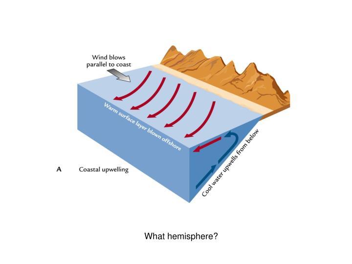 What hemisphere?