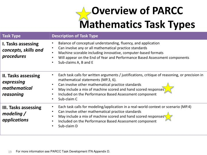Overview of PARCC