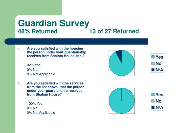 Guardian Survey