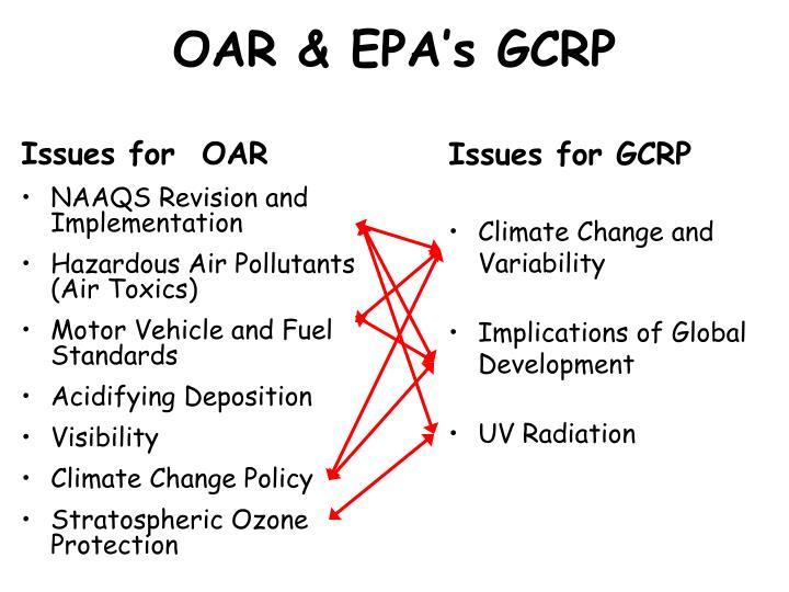 OAR & EPA's GCRP