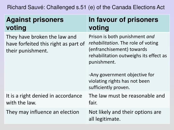 Richard Sauvé: Challenged s.51 (e) of the Canada Elections Act