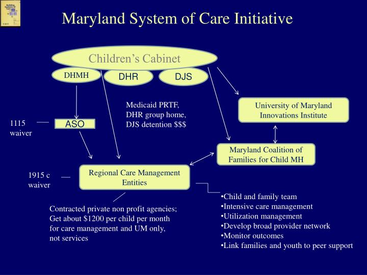 Maryland System of Care Initiative