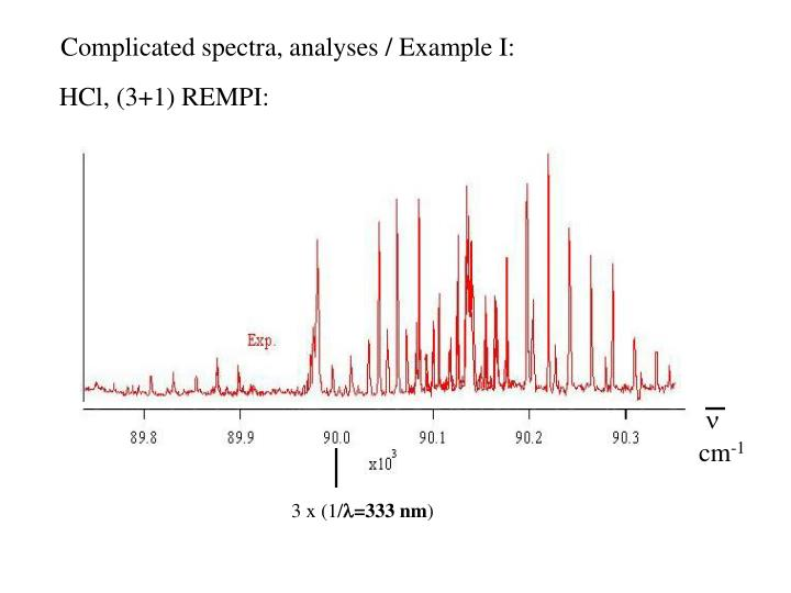 Complicated spectra, analyses / Example I:
