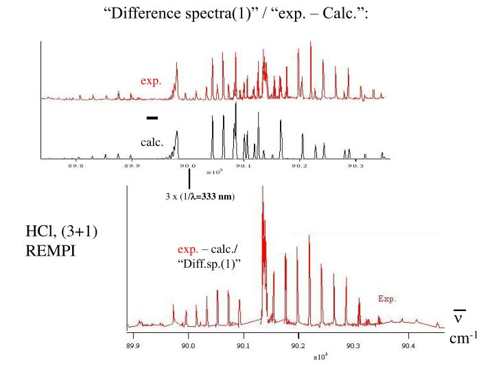 """Difference spectra(1)"" / ""exp. – Calc."":"