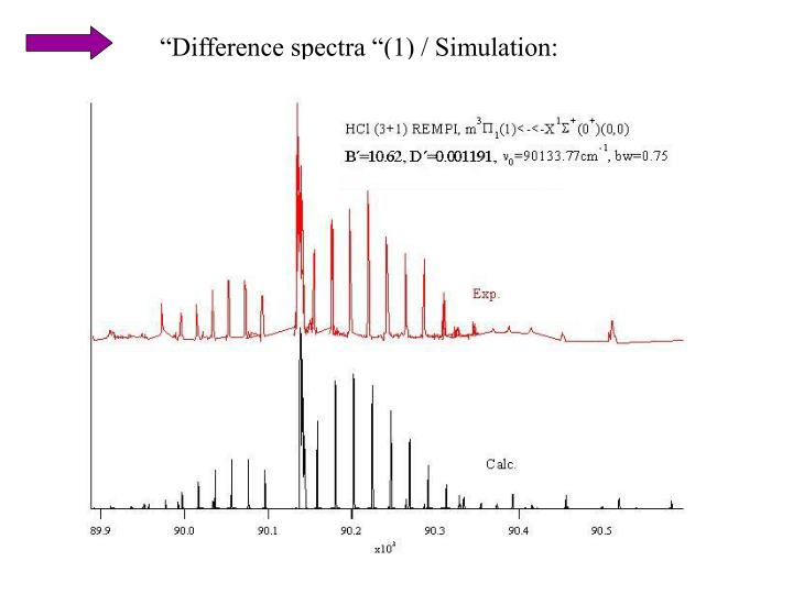 """Difference spectra ""(1) / Simulation:"