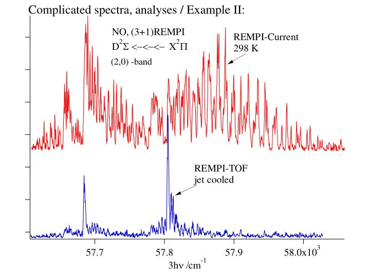 Complicated spectra, analyses / Example II: