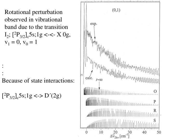 Rotational perturbation