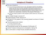 initiative timeline