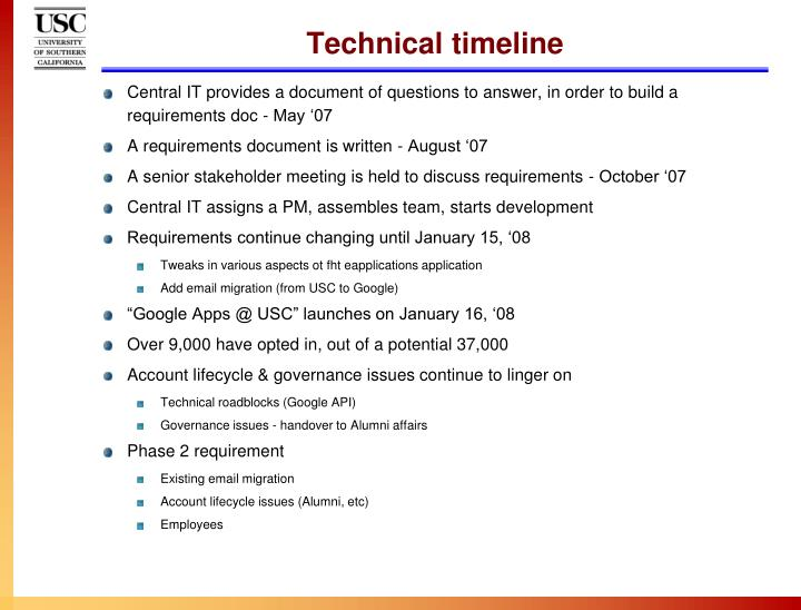Technical timeline