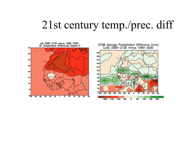 21st century temp./prec. diff