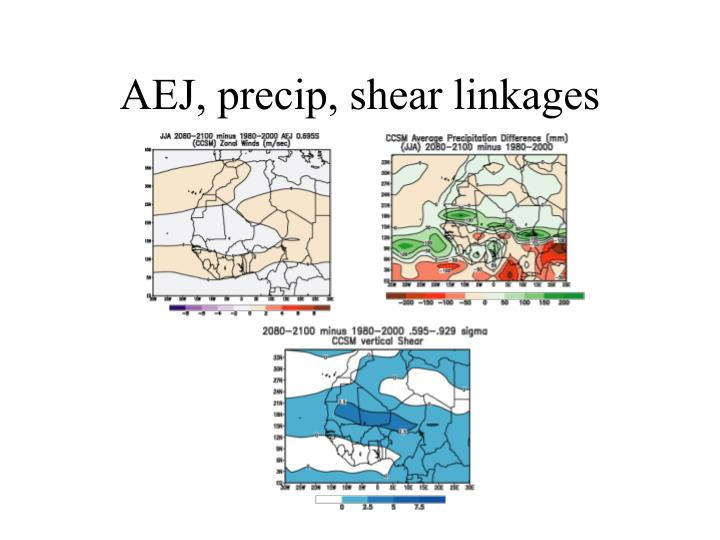 AEJ, precip, shear linkages