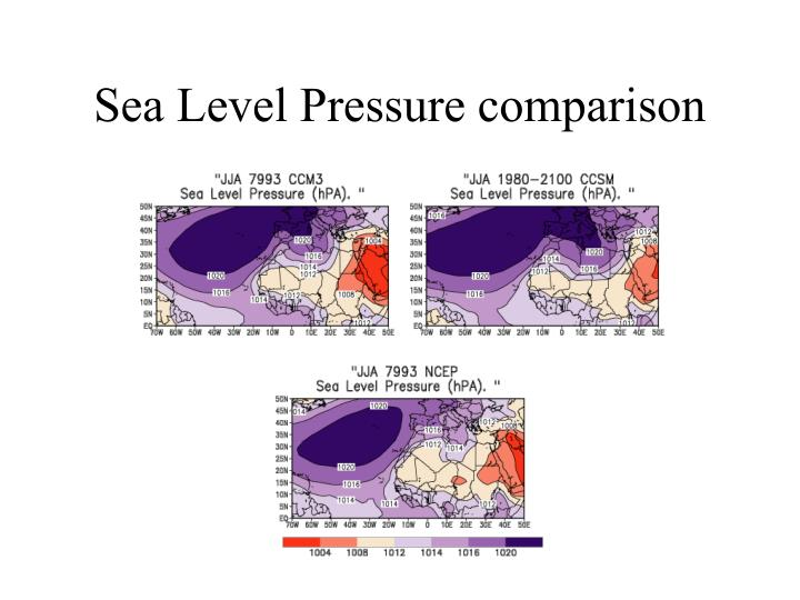 Sea Level Pressure comparison