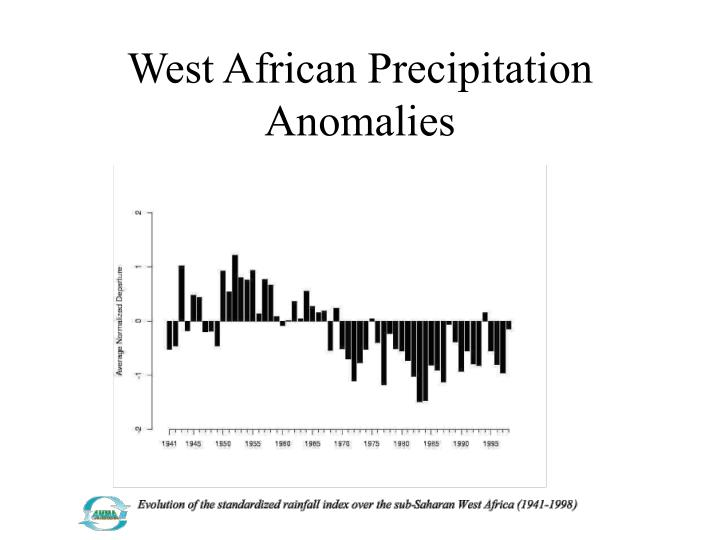 West African Precipitation Anomalies