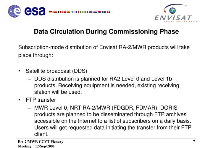 Data Circulation During Commissioning Phase