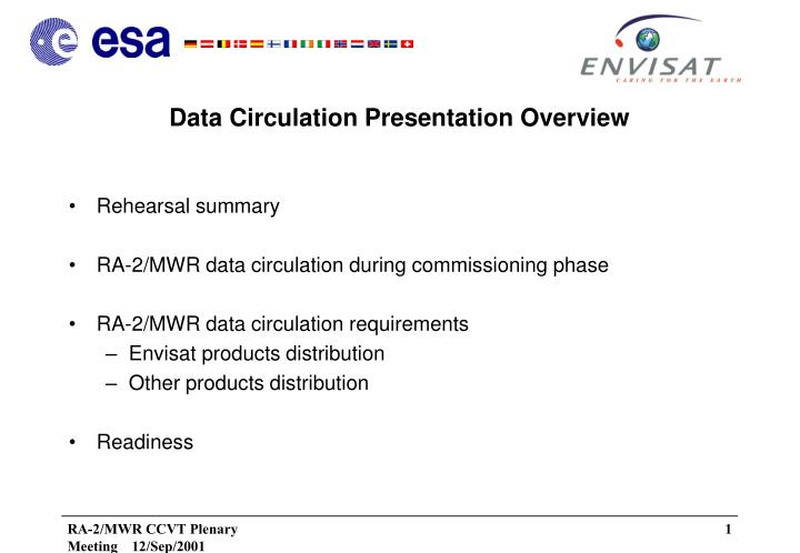 Data circulation presentation overview
