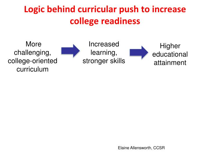 Logic behind curricular push to increase college readiness