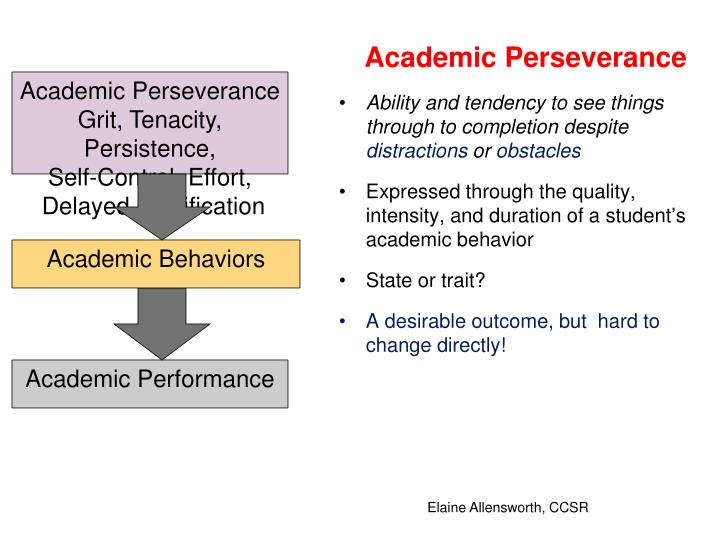 Academic Perseverance