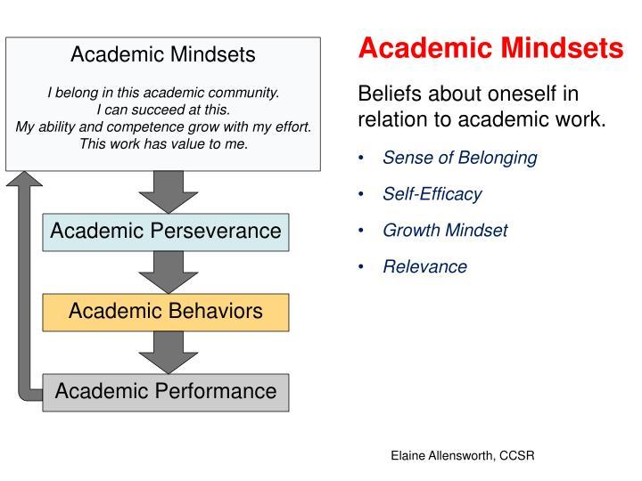 Academic Mindsets