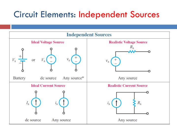 Circuit Elements: