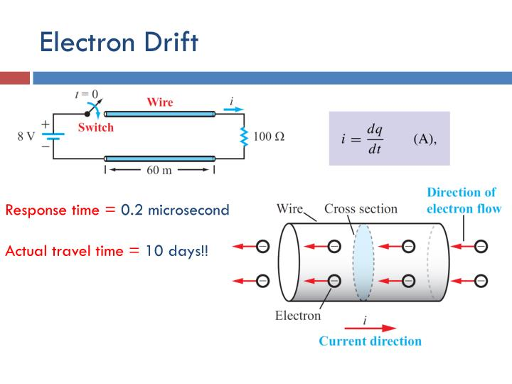 Electron Drift