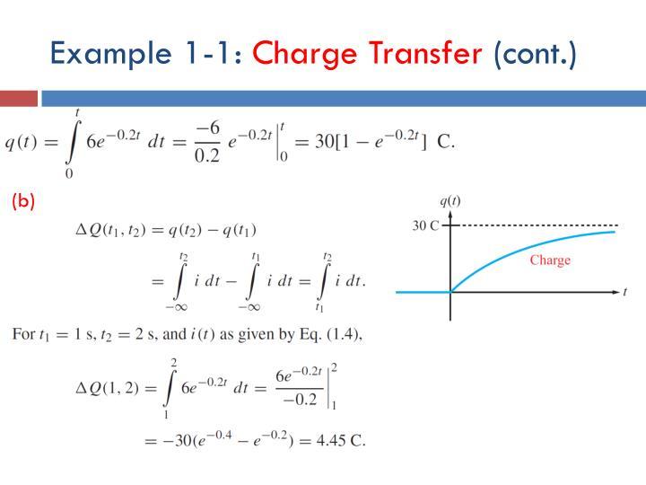 Example 1-1: