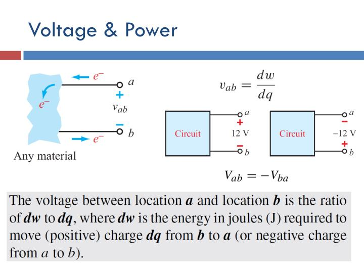 Voltage & Power