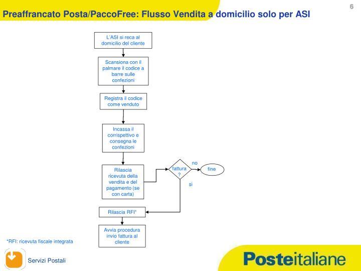 Preaffrancato Posta/PaccoFree: Flusso Vendita a domicilio solo per ASI