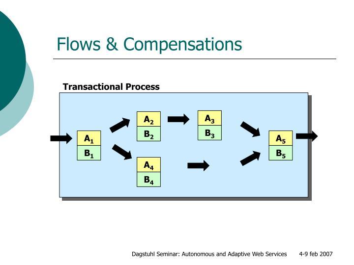 Flows & Compensations
