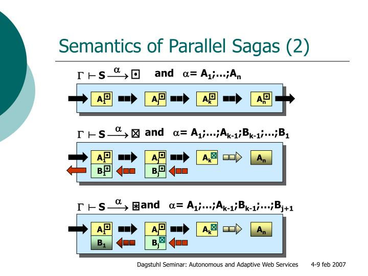 Semantics of Parallel Sagas (2)