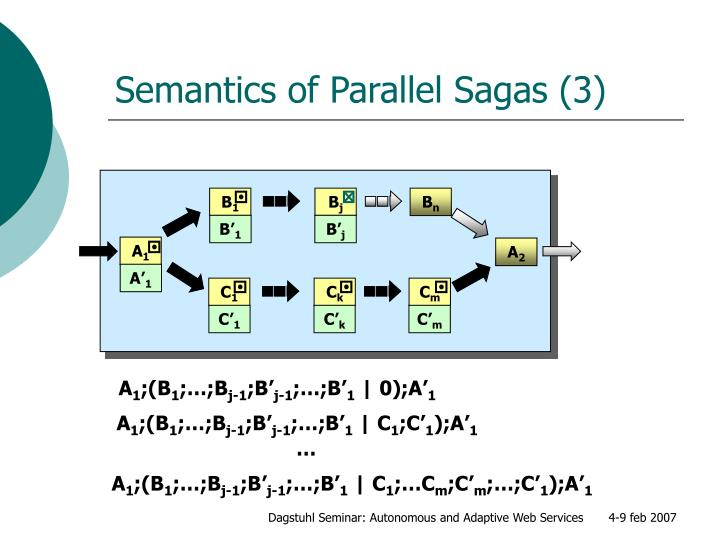Semantics of Parallel Sagas (3)