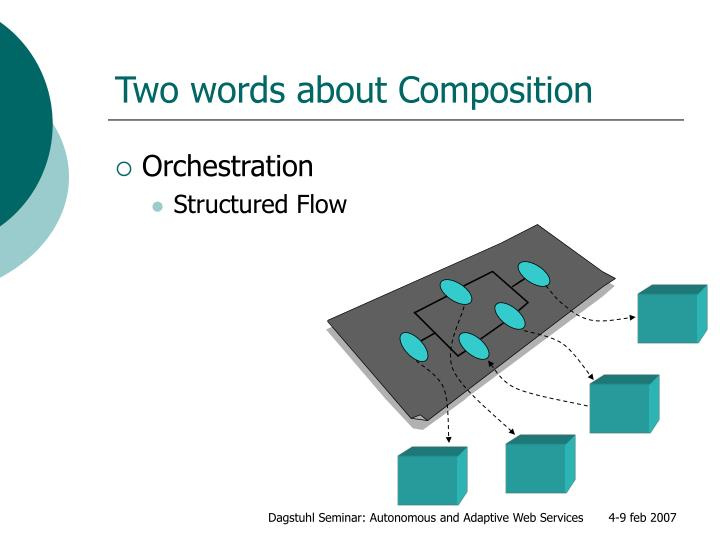 Two words about composition1