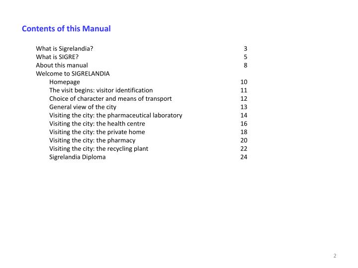 Contents of this Manual