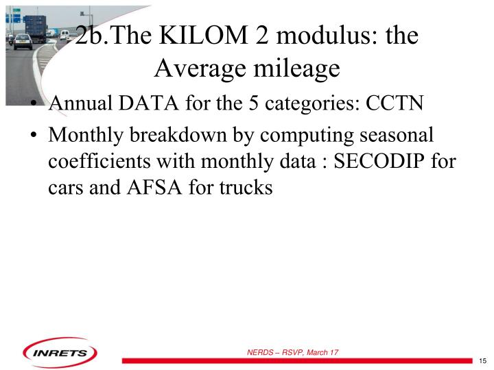 Annual DATA for the 5 categories: CCTN