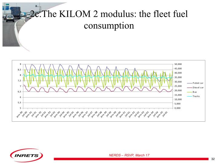 2c.The KILOM 2 modulus: the fleet fuel consumption