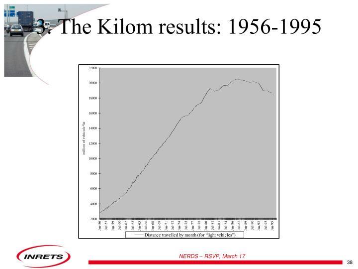 3. The Kilom results: 1956-1995