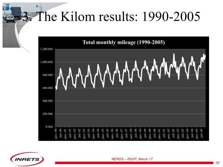 3. The Kilom results: 1990-2005