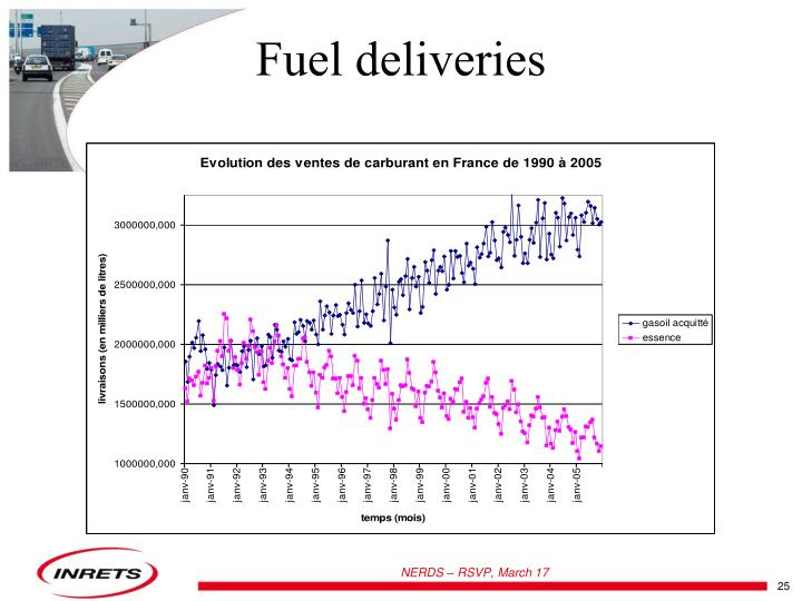 Fuel deliveries