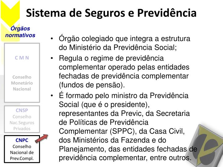 Sistema de Seguros e Previdência