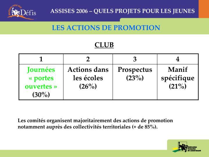 ASSISES 2006 – QUELS PROJETS POUR LES JEUNES