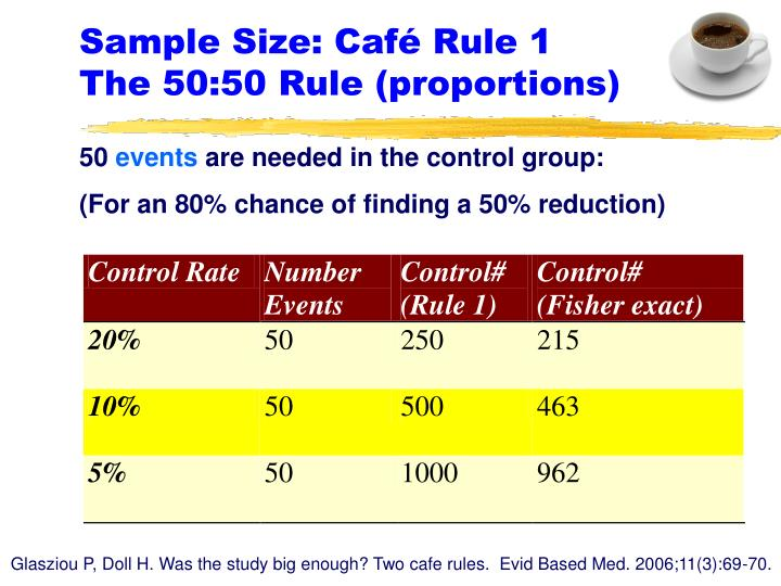 Sample Size: Café Rule 1